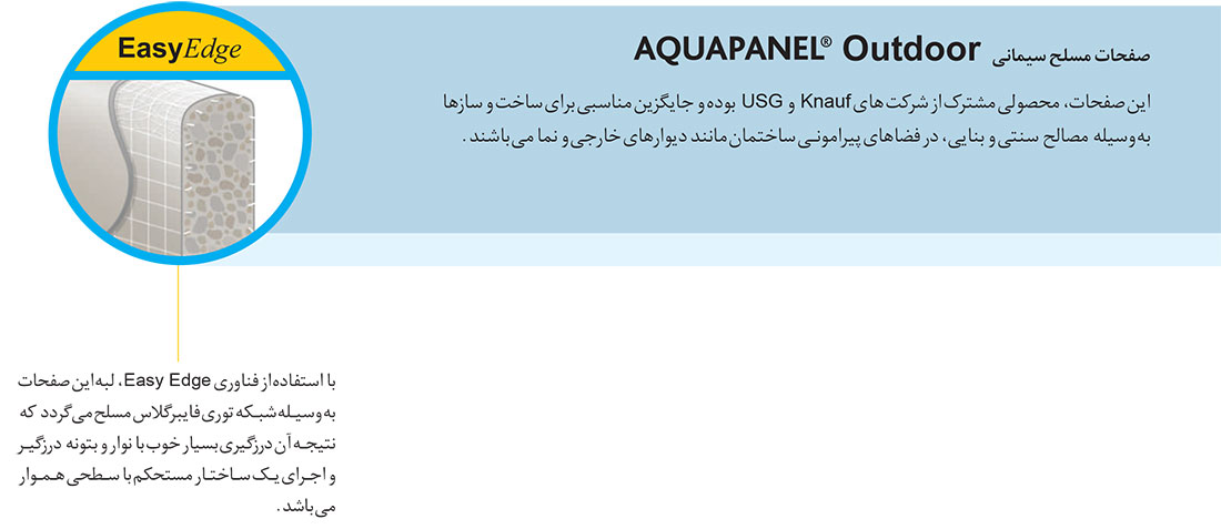 Aquapanel Outdoo